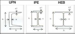 Esquema sobre perfiles de acero IPN, UPN, HEB